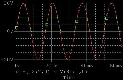 current limiting diode pspice 제너다이오드 zener diode 세상을 날으는 기억상자
