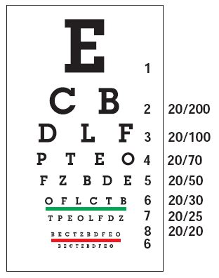 printable eye chart pdf preschool vision exam clipart clipart suggest