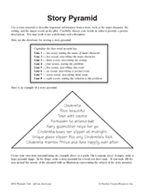 5th grade mlk worksheet search results calendar 2015