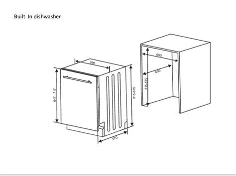 us standard sizes for dishwashers dishwasher sizes standard renovation rinceweb com
