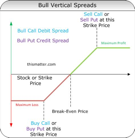Credit Spread Sensitivity Formula Put Call Parity Binary Options The Lanfear Firm
