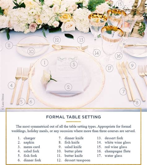 formal table setting how to set a table for every occassion rustic wedding chic