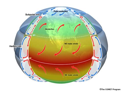pattern global definition introduction to ecology major patterns in earth s climate