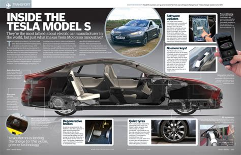 Tesla Model S How It Works Experience The Power Of Magnetism In How It Works Issue 77