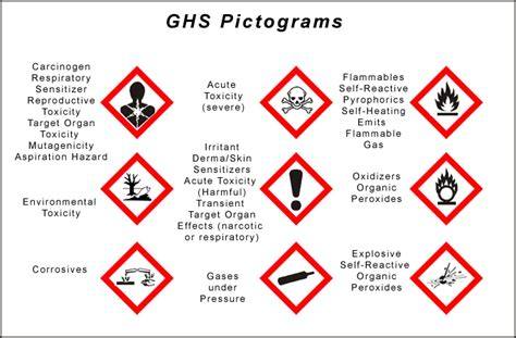 printable ghs labels ghs labels adhesive tape labels for critical