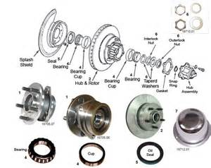 jeep front hub replacements front rotors brake splash