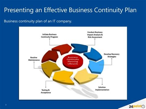 continuity plan template 12 businesscontinuity ppt