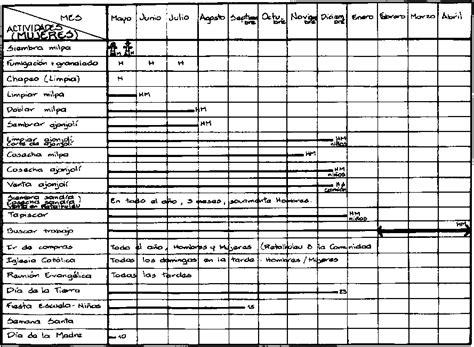 Calendario F Electrica Brenda Y Withny Trabajo De Proyectos Qu 233 Es El