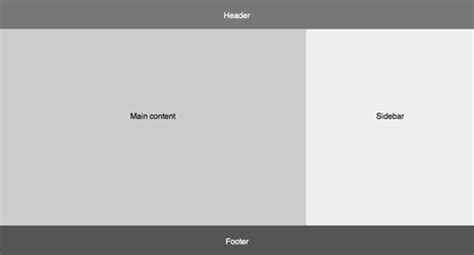 css layout header 2 columns 2 column css layout fixed width and centered vanseo design