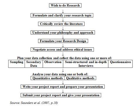 definition of methodology in research paper about research methodology pdf bangkokpiratebay