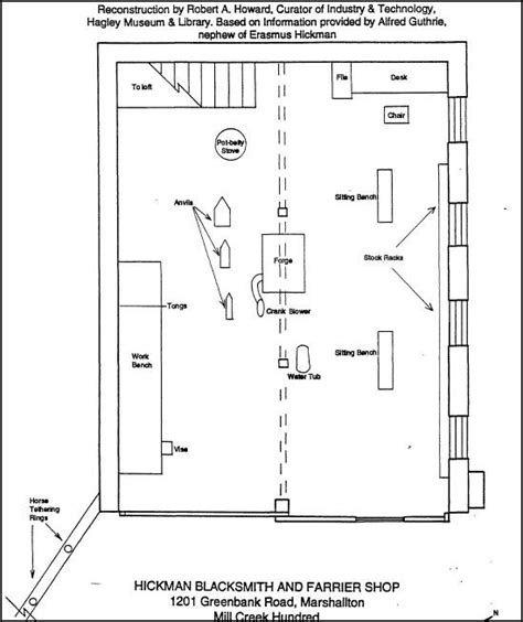 shop blueprints blacksmith shop layout www pixshark com images