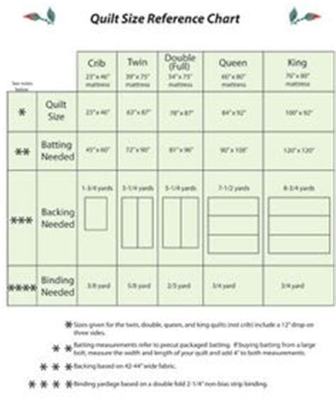 Standard Quilt Size by 1000 Ideas About Quilt Size Charts On Quilt