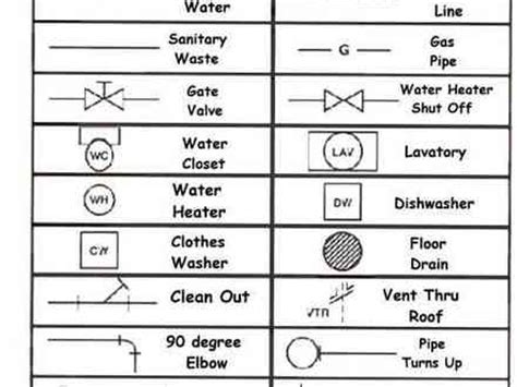 blueprint reading symbols plumbing blueprint symbols
