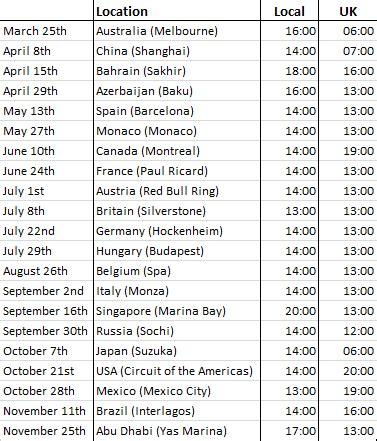 F1 Calendar 2018 Confirmed Predicting The 2018 Calendar Order The F1
