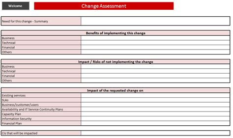 change process template itil change management process template