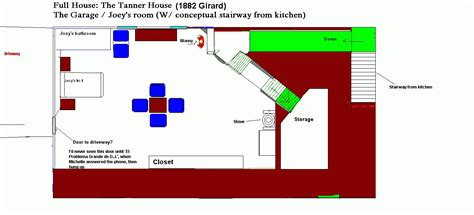 full house tv show floor plan the house full house forever