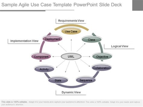 sle powerpoint template agile business template 28 images connecting agile