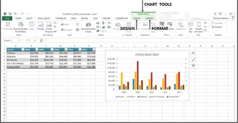 excel chart layout tab missing advanced excel chart design