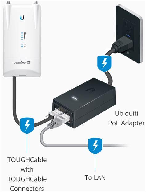 Ubiquiti Poe Adapter 24vdc ubiquiti networks poe adapters