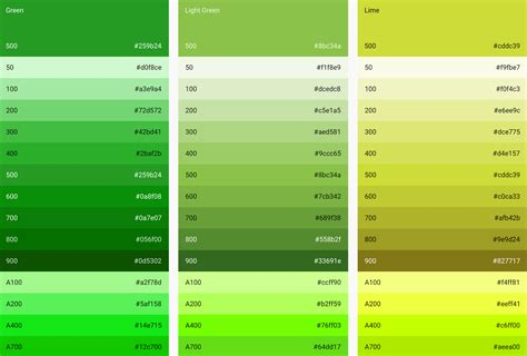 android color codes here s what android l will look like slashgear