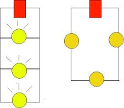 resistors in series and parallel light bulbs exp 233 rience en lien avec les circuits 233 lectriques les neurones atomiques