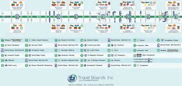 Ohio Turnpike Map by Ohio Travelboards Strip Map