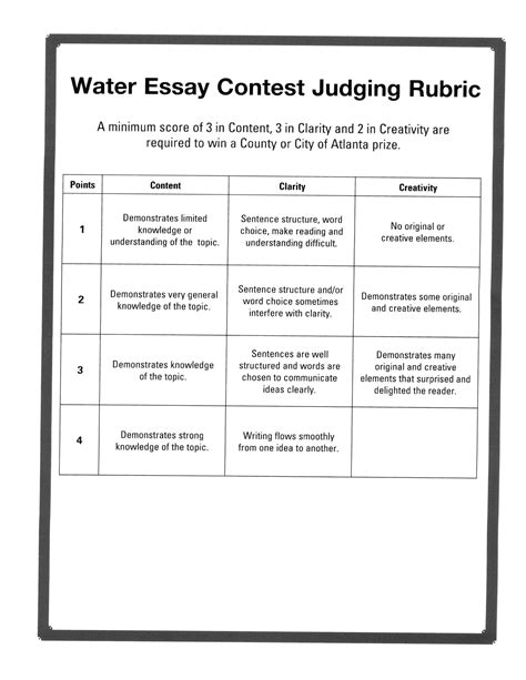 Questions For Essays by Essay Question Rubric