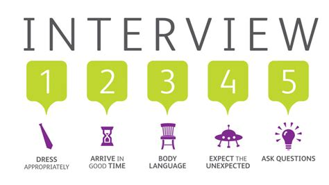 help with my resume 5 vital tips for your next job interview gtblog