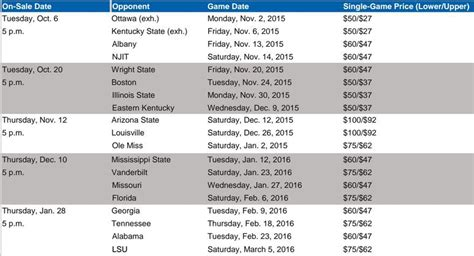 uk basketball schedule strength kentucky basketball tickets for first 4 games set to go on
