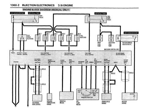 e30 motronic wiring diagram efcaviation