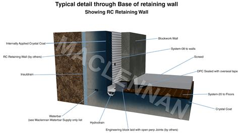 basement wall construction basement construction design contractors