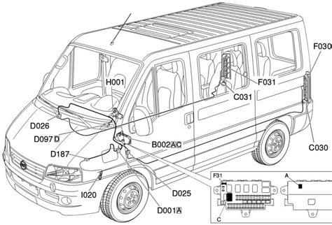 fiat ducato 2 8 jtd wiring diagram fiat wiring diagram