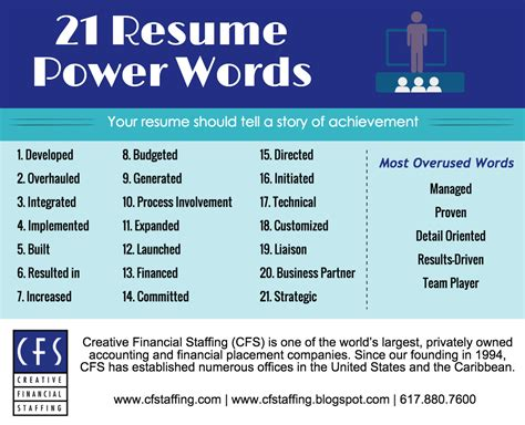 Resume Power Words Winning Cover Letter Phrases