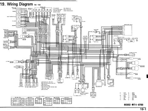 nc30 wiring diagram nc30 wiring diagram exles indutec co