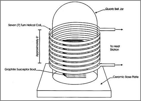 josh cbell induction heater josh cbell induction heater 28 images induction heater prototype flickr josh bell has some