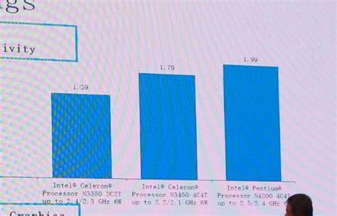 Intel Celeron N3450 intel celeron n3350 n3450 e pentium n4200 i primi apollo