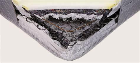 Which Is Better Open Coil Or Pocket Sprung Mattress - choosing the best mattress type which