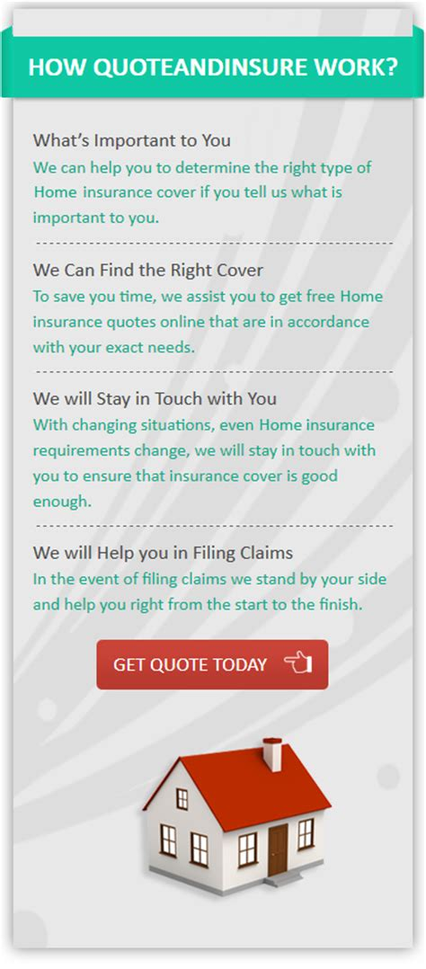 cheap home insurance quotes get quote for home