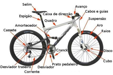 cadenas polipeptídicas que es esquadr 195 o btt dicas sobre btt e bikes
