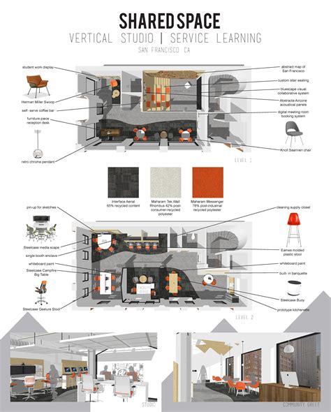 interior design competition winners news bites interior design students named regional