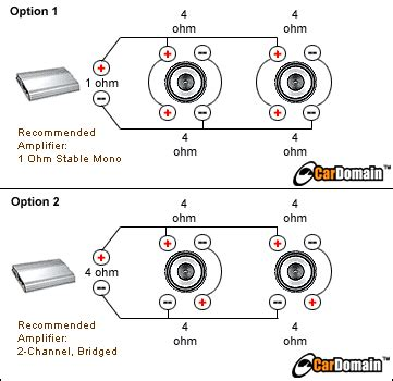 4 ohm speaker wiring diagram 2 channel 4 get free image
