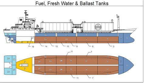 marine fuel tank baffle design ballast tanks gas detection system cma greece