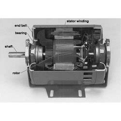 split phase induction motor induction motors in ambala haryana india indiamart