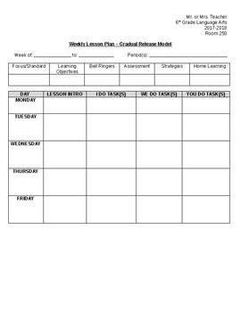 Gradual Release Lesson Plan Template By Turbo Teaching Tpt Gradual Release Lesson Plan Template
