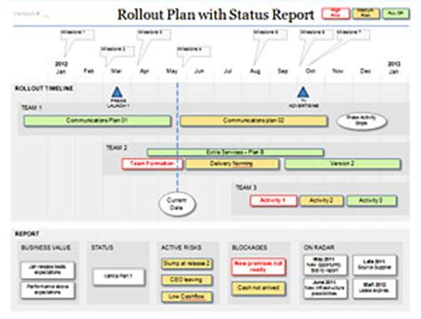 project rollout template 52 rollout plan status report 01 300