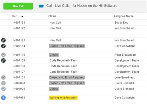 help desk call log self service portal for customer call log house on the