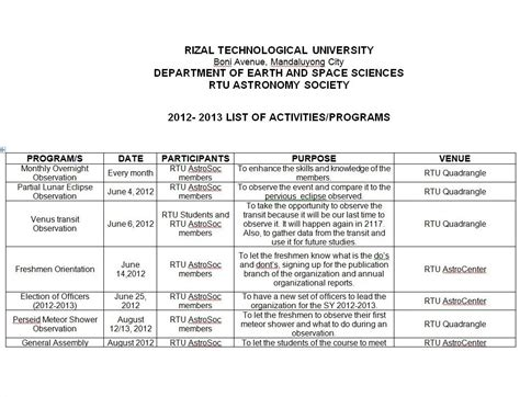 High School Astronomy Course Outline by Astronomy High School Course Outline Pics About Space