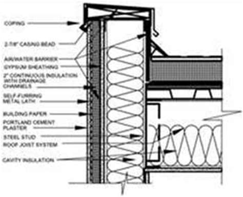 anchoring roof to parapet walls exterior structural cad detail library awci technology