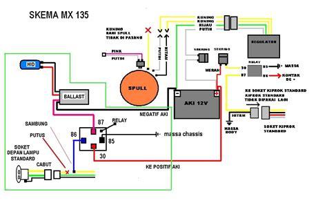 Kabel Gas Skywave 125 By Aksibeli skema lu jupie mx 135 artikel mobil