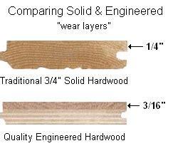 Engineered   Ozark Hardwood Flooring